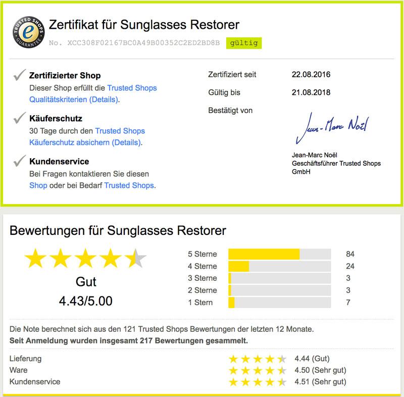 Sunglasses Restorer bewertungen